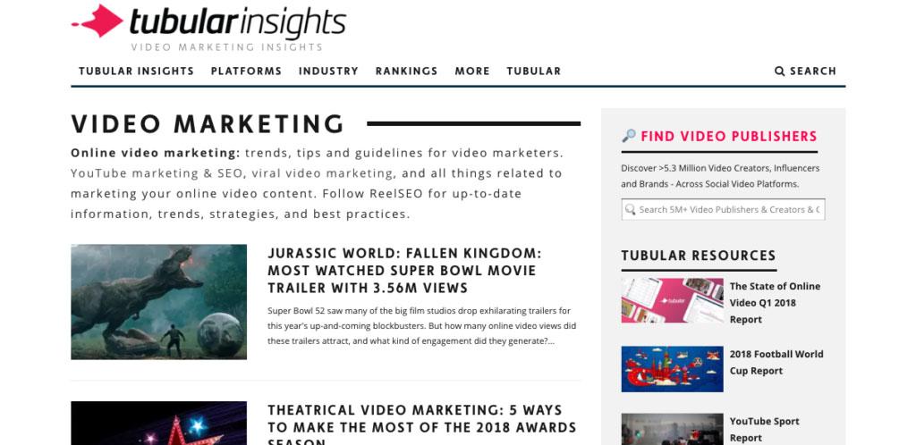 Tubular Insights-Video Marketing Blog