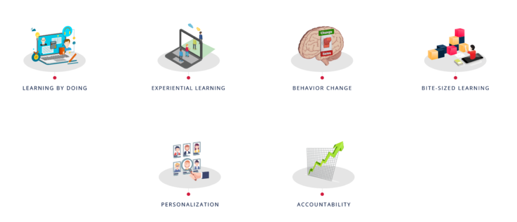 iAugmentor - EdTech Startups