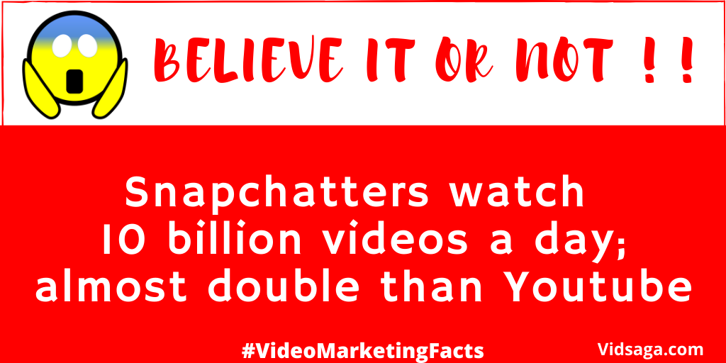 video marketing facts - snapchat 10 billion videos - double than youtube