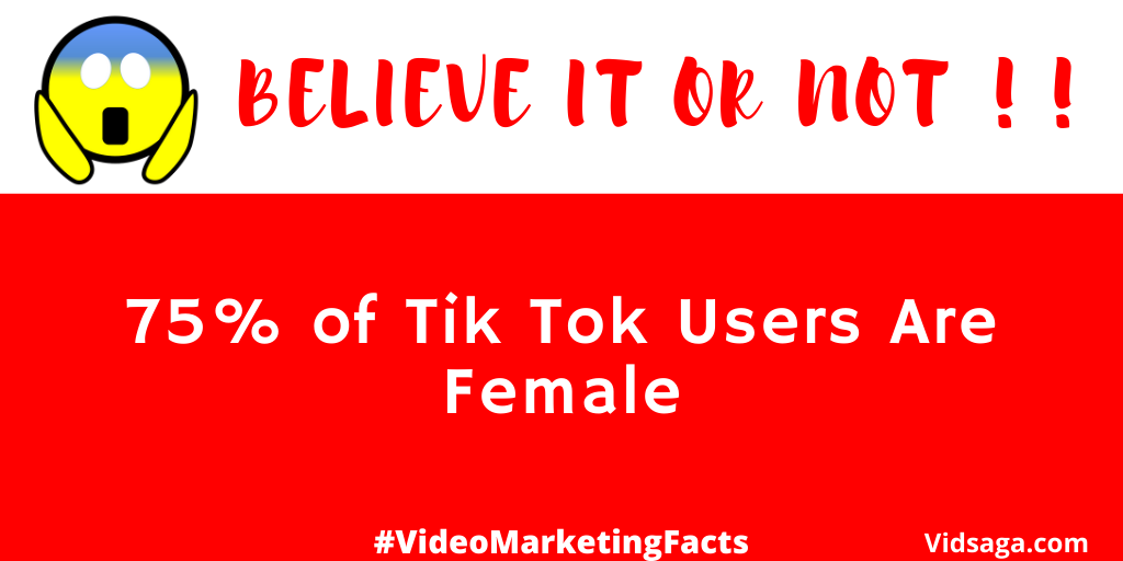 75% of Tik Tok Users Are Female