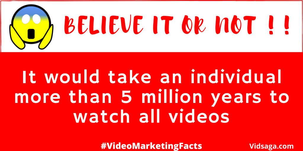 video marketing facts - 5 million years to watch all videos