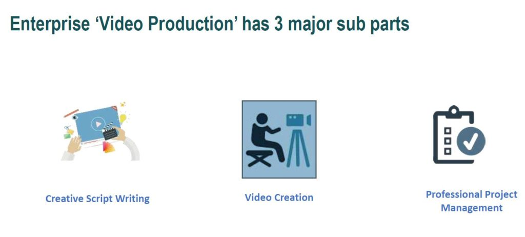 Video Production sub parts