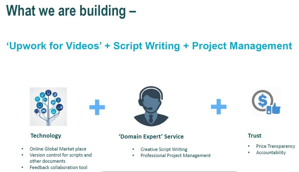 Vidsaga is Upwork for Videos with script writing