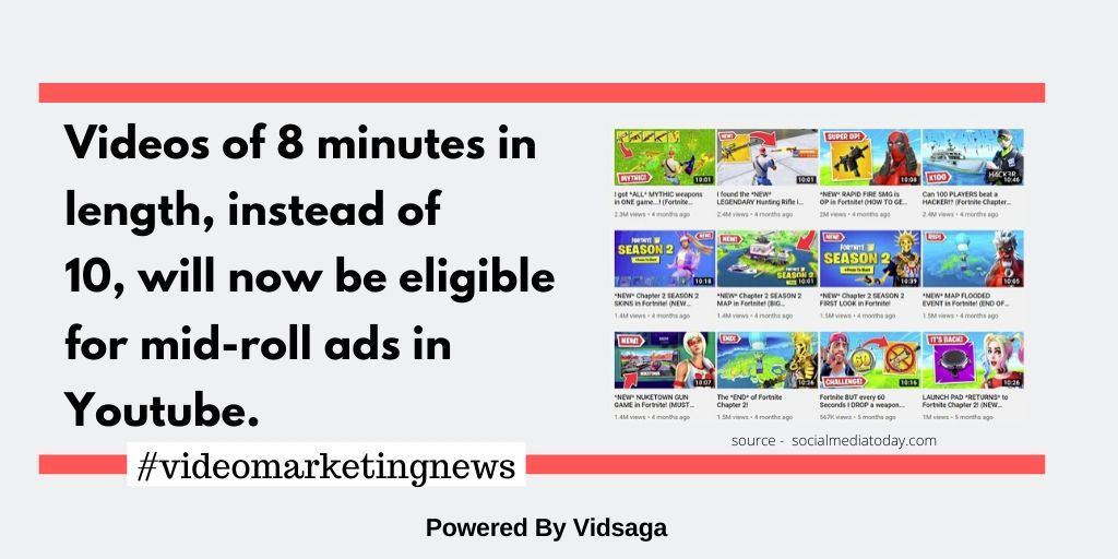Videos of 8 minutes in length, instead of 10, will now be eligible for mid-roll ads in Youtube.